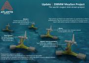 Thumbnail for article : Meygen Sets World Record For Tidal Stream Electricity In Pentland Firth