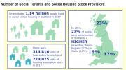 Thumbnail for article : Social Tenants In Scotland, 2017